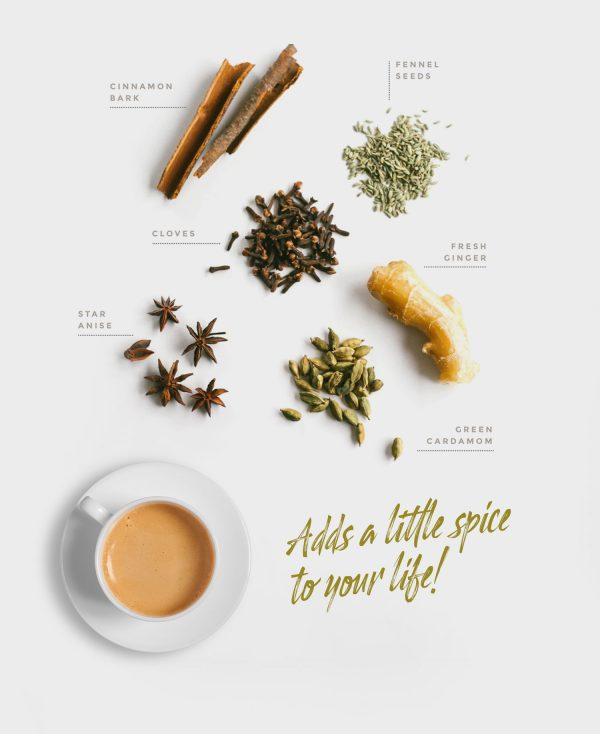 masala-chai-ingredients